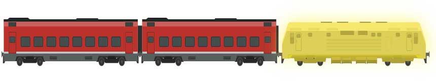 Elektrosmog in einem lokbespannten Zug